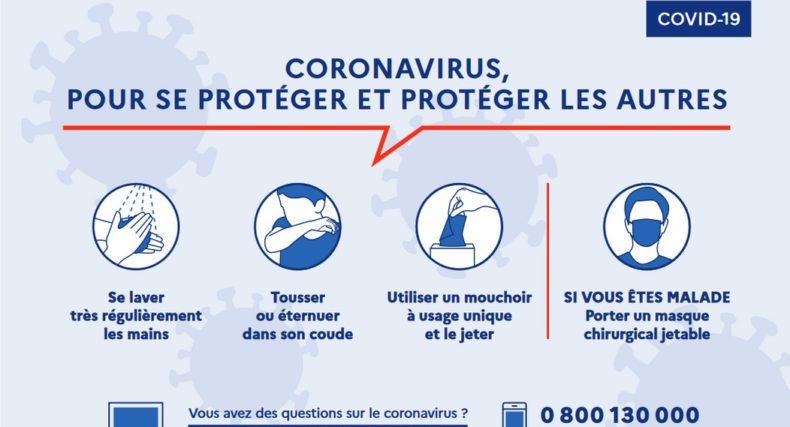 L'attribut alt de cette image est vide, son nom de fichier est info-coronavirus-cover-1-790x427-1.jpg.